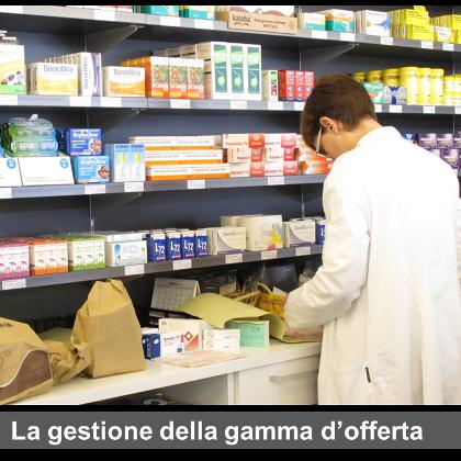 La gestione della gamma d'offerta in farmacia